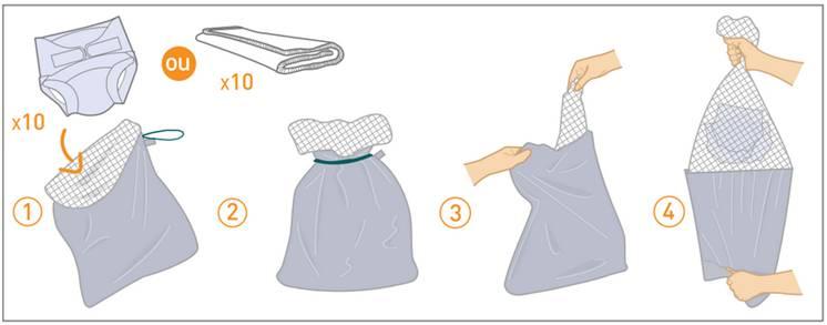 Sac couches lavables stockage et lavage en machine - Comment laver couches lavables ...