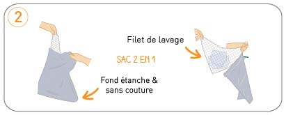 sac couches lavables